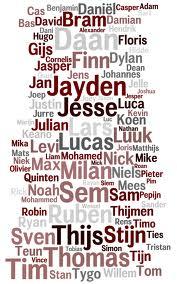 Meest gebruikte voor en achternamen