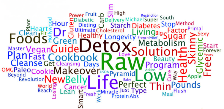 Meest-gebruikte-dieeten